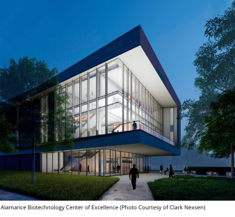 Alamance Community College Biotechnology Center of Excellence