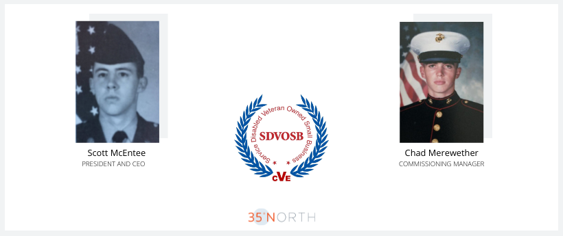 35 North is a SDVOSB-Certified Firm
